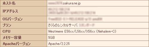 日本語サクラ7