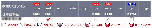 お名前com2